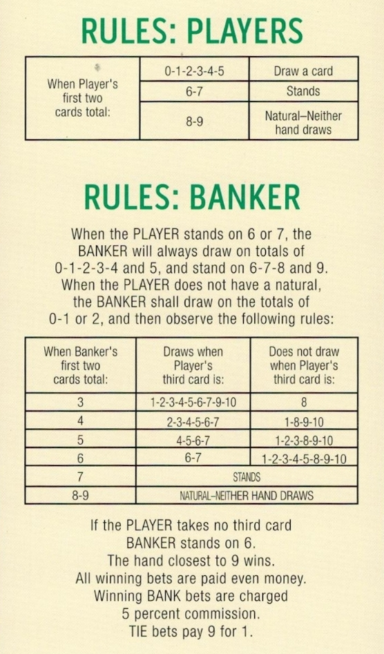 Mini baccarat card rules what casino slot game has the best odds